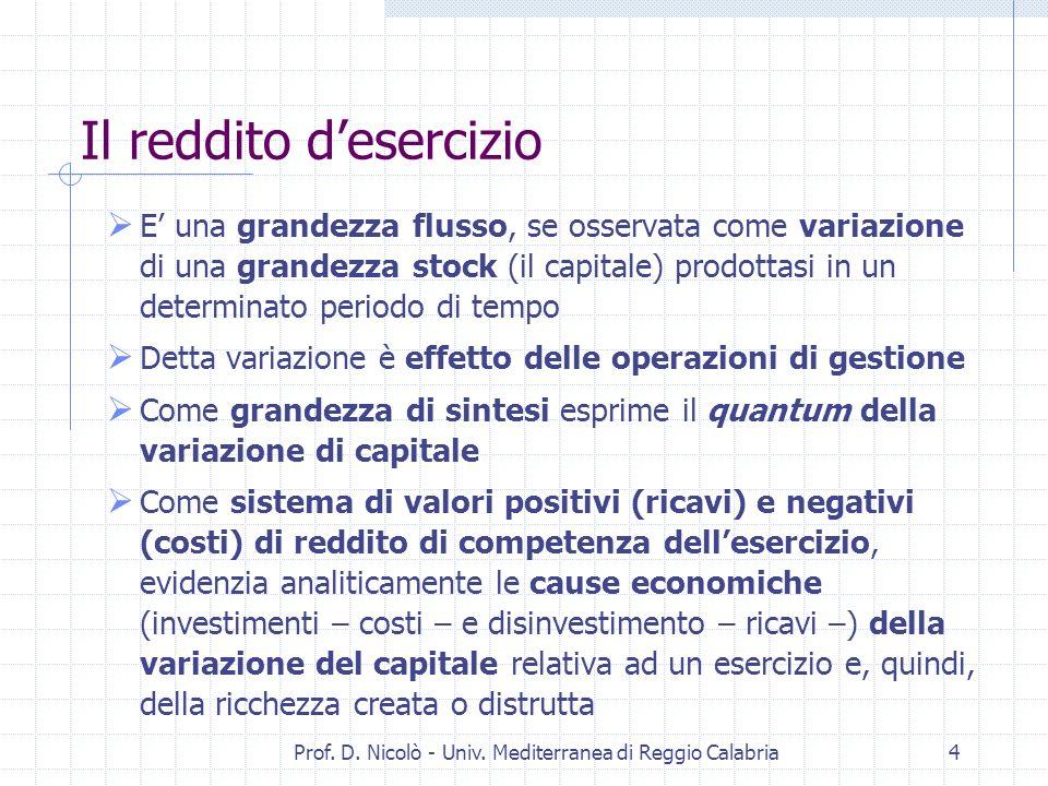 Prof. D. Nicolò - Univ. Mediterranea di Reggio Calabria24