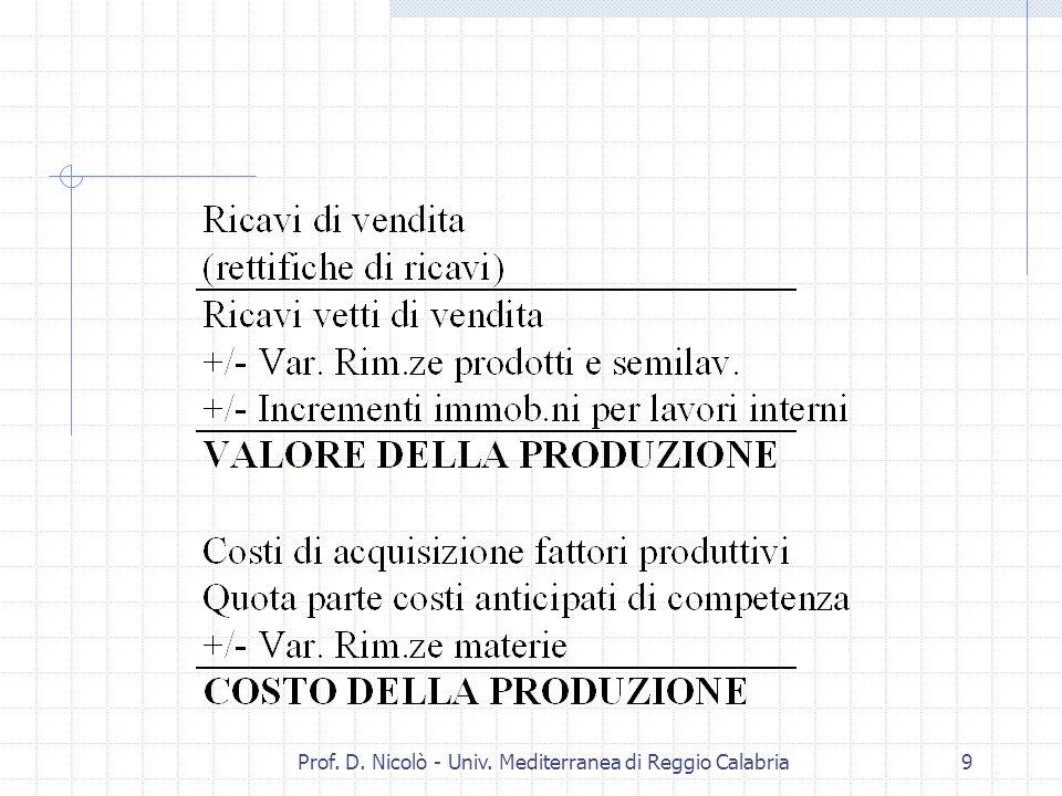 Prof. D. Nicolò - Univ. Mediterranea di Reggio Calabria29