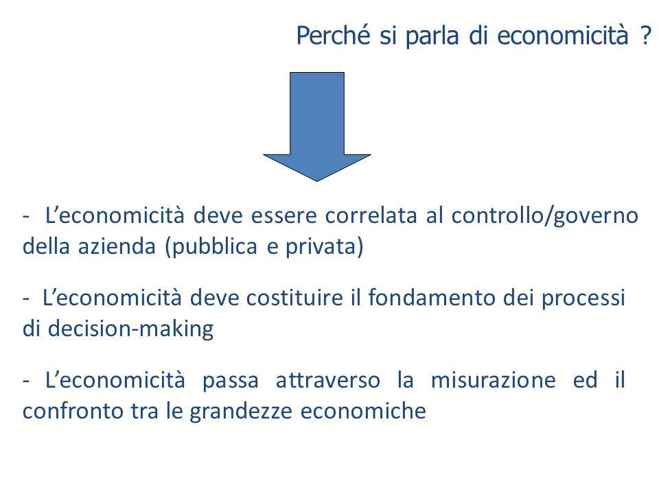 Perché si parla di economicità ? - Leconomicità deve essere correlata al controllo/governo della azienda (pubblica e privata) - Leconomicità deve cost