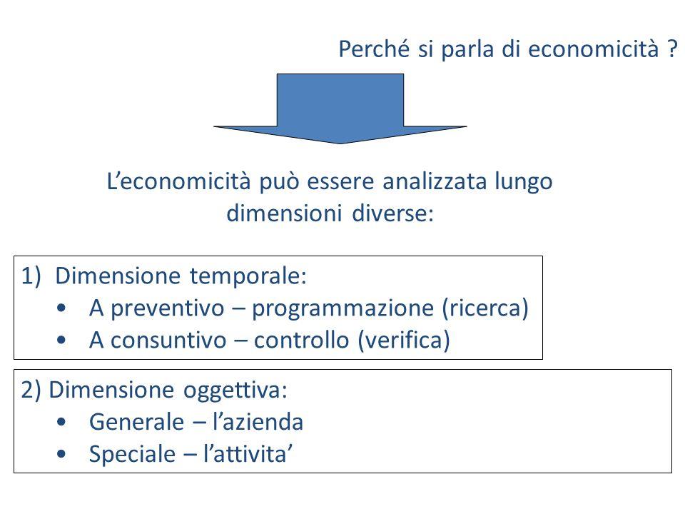 Perché si parla di economicità ? Leconomicità può essere analizzata lungo dimensioni diverse: 1)Dimensione temporale: A preventivo – programmazione (r