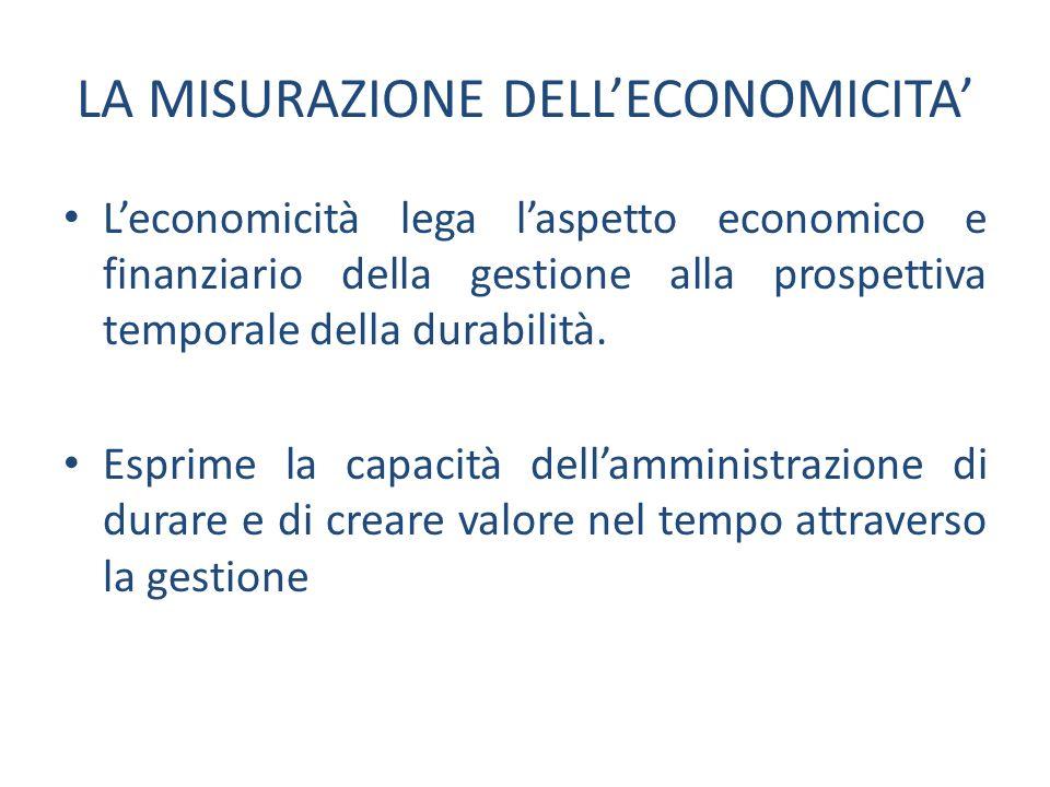 LA MISURAZIONE DELLECONOMICITA Leconomicità lega laspetto economico e finanziario della gestione alla prospettiva temporale della durabilità. Esprime