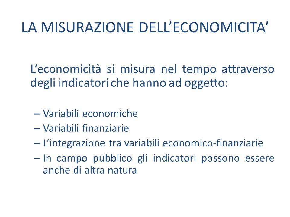 Leconomicità si misura nel tempo attraverso degli indicatori che hanno ad oggetto: – Variabili economiche – Variabili finanziarie – Lintegrazione tra