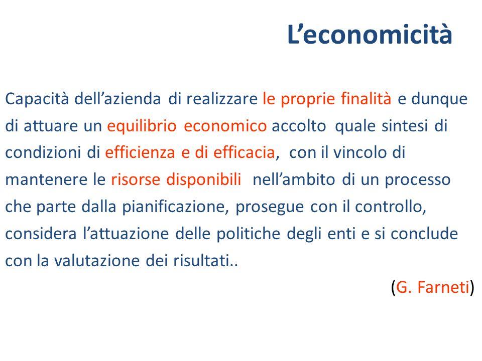 Leconomicità Capacità dellazienda di realizzare le proprie finalità e dunque di attuare un equilibrio economico accolto quale sintesi di condizioni di