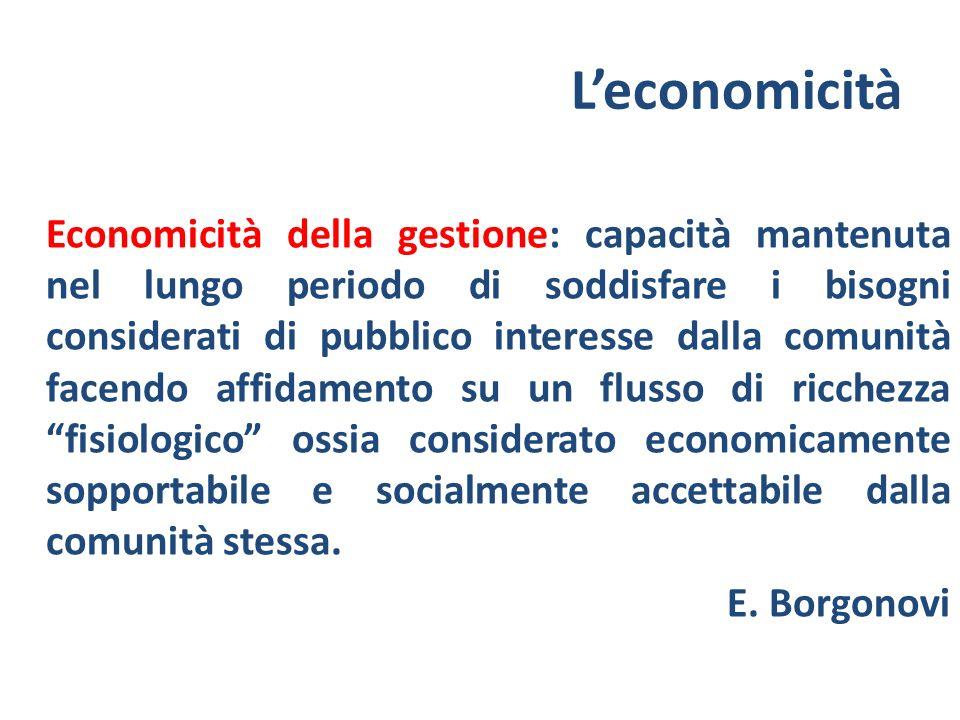 Leconomicità Economicità della gestione: capacità mantenuta nel lungo periodo di soddisfare i bisogni considerati di pubblico interesse dalla comunità