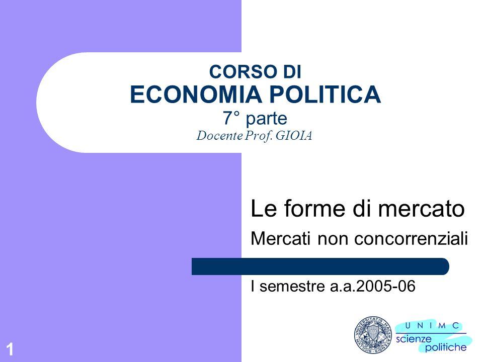 1 CORSO DI ECONOMIA POLITICA 7° parte Docente Prof. GIOIA Le forme di mercato Mercati non concorrenziali I semestre a.a.2005-06