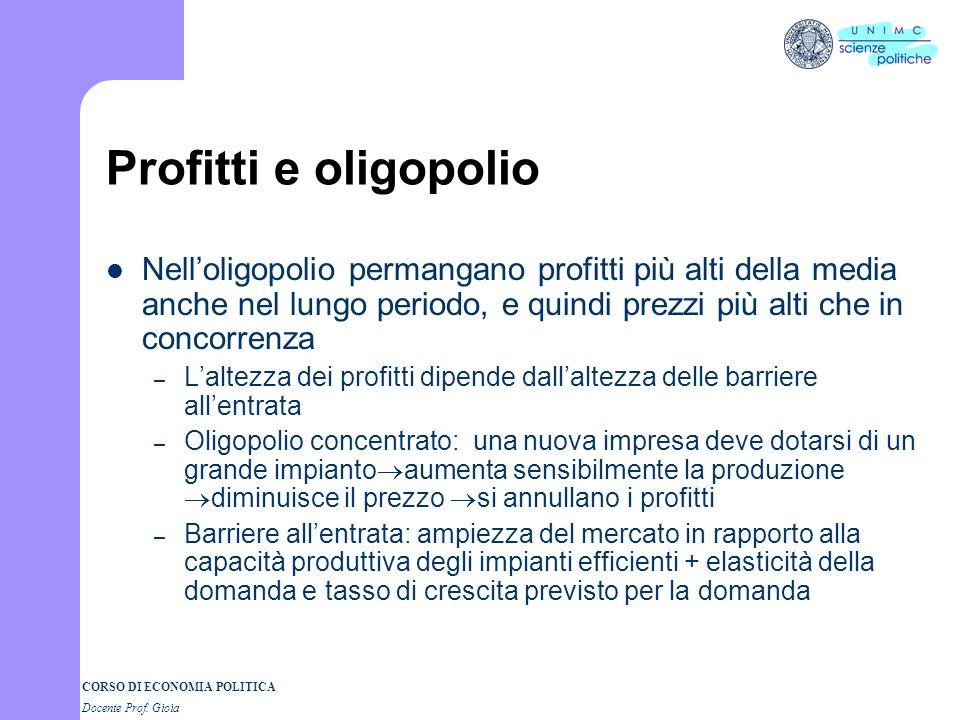 CORSO DI ECONOMIA POLITICA Docente Prof. Gioia Profitti e oligopolio Nelloligopolio permangano profitti più alti della media anche nel lungo periodo,