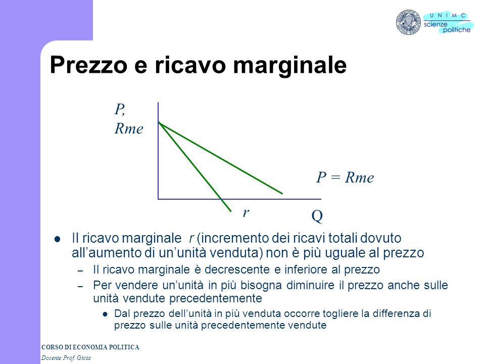 CORSO DI ECONOMIA POLITICA Docente Prof. Gioia Prezzo e ricavo marginale Il ricavo marginale r (incremento dei ricavi totali dovuto allaumento di unun