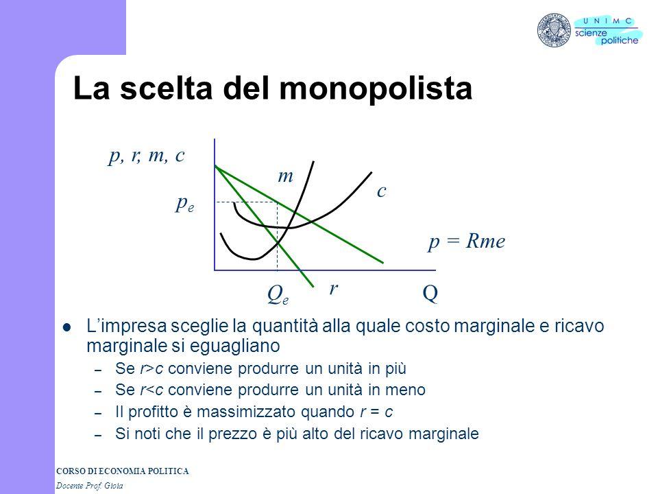 CORSO DI ECONOMIA POLITICA Docente Prof. Gioia La scelta del monopolista Limpresa sceglie la quantità alla quale costo marginale e ricavo marginale si