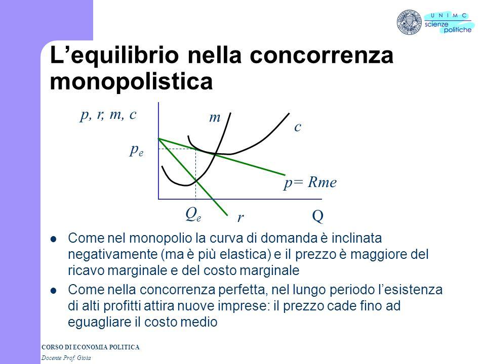 CORSO DI ECONOMIA POLITICA Docente Prof. Gioia Lequilibrio nella concorrenza monopolistica Come nel monopolio la curva di domanda è inclinata negativa