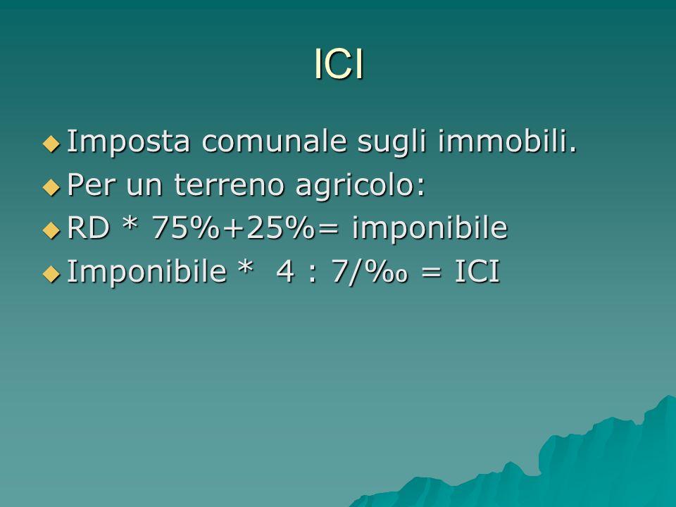 ICI Imposta comunale sugli immobili. Imposta comunale sugli immobili. Per un terreno agricolo: Per un terreno agricolo: RD * 75%+25%= imponibile RD *