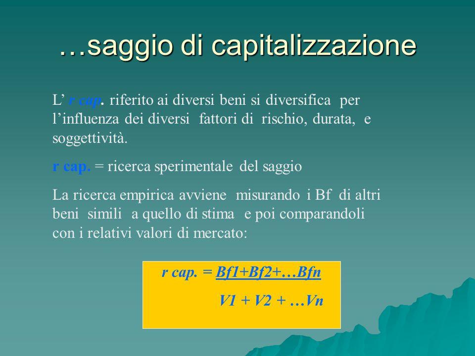 r cap. = Bf1+Bf2+…Bfn V1 + V2 + …Vn …saggio di capitalizzazione L r cap. riferito ai diversi beni si diversifica per linfluenza dei diversi fattori di