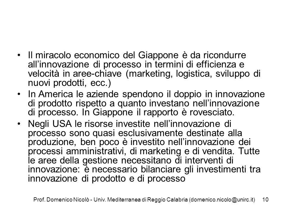 Prof. Domenico Nicolò - Univ. Mediterranea di Reggio Calabria (domenico.nicolo@unirc.it)10 Il miracolo economico del Giappone è da ricondurre allinnov