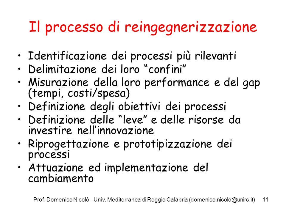 Prof. Domenico Nicolò - Univ. Mediterranea di Reggio Calabria (domenico.nicolo@unirc.it)11 Il processo di reingegnerizzazione Identificazione dei proc