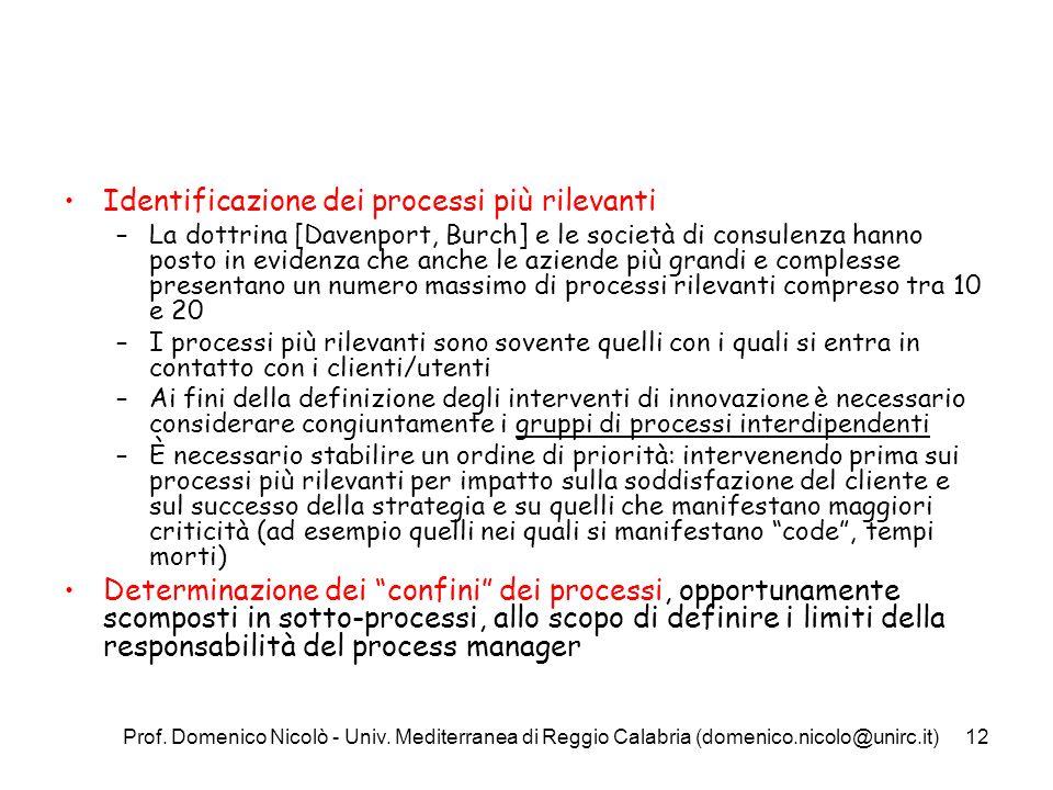 Prof. Domenico Nicolò - Univ. Mediterranea di Reggio Calabria (domenico.nicolo@unirc.it)12 Identificazione dei processi più rilevanti –La dottrina [Da