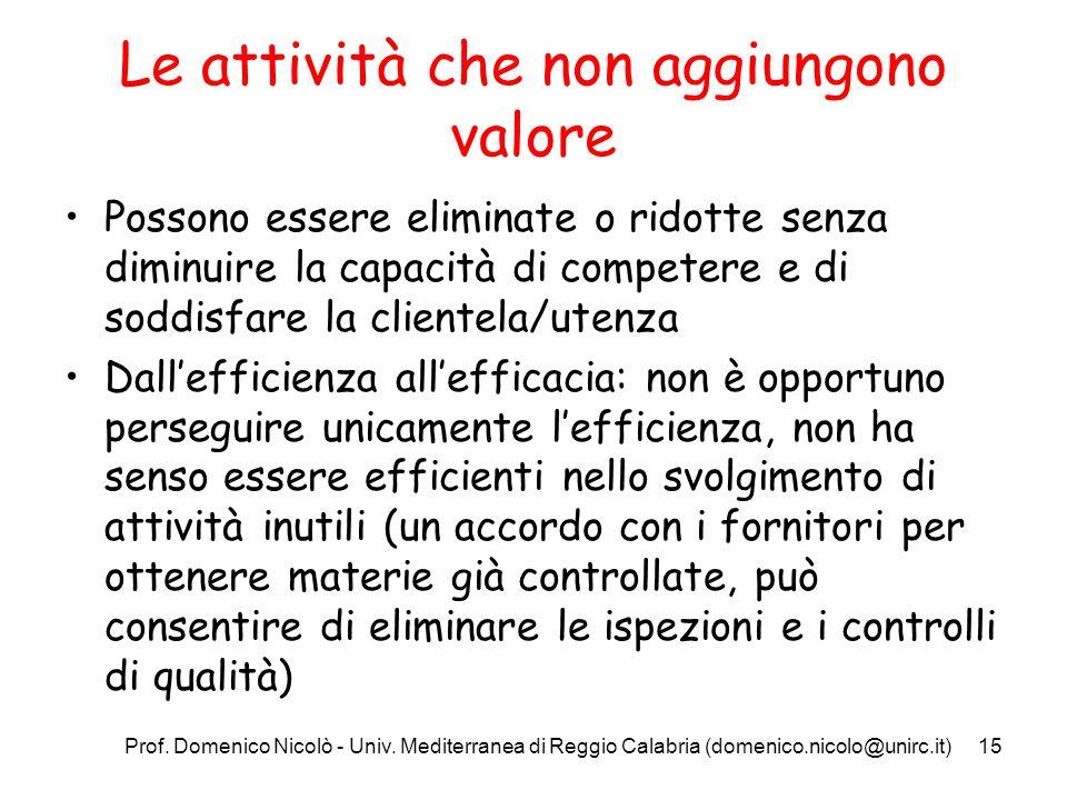 Prof. Domenico Nicolò - Univ. Mediterranea di Reggio Calabria (domenico.nicolo@unirc.it)15 Le attività che non aggiungono valore Possono essere elimin