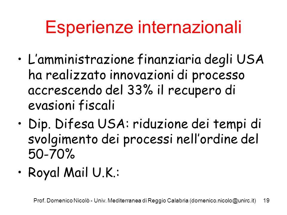 Prof. Domenico Nicolò - Univ. Mediterranea di Reggio Calabria (domenico.nicolo@unirc.it)19 Esperienze internazionali Lamministrazione finanziaria degl