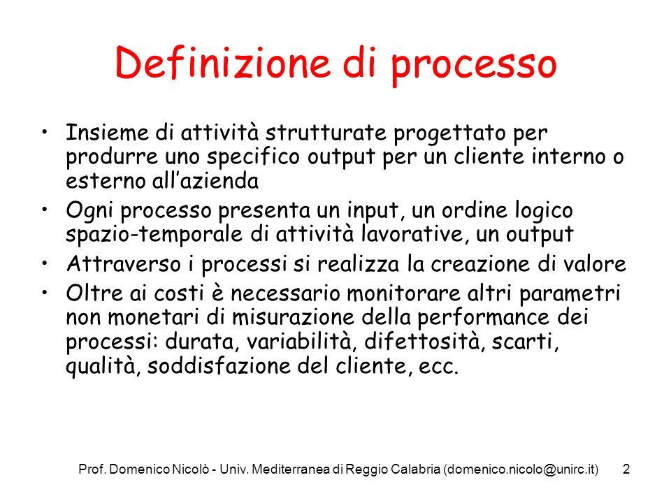 Prof. Domenico Nicolò - Univ. Mediterranea di Reggio Calabria (domenico.nicolo@unirc.it)2 Definizione di processo Insieme di attività strutturate prog