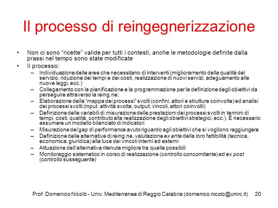 Prof. Domenico Nicolò - Univ. Mediterranea di Reggio Calabria (domenico.nicolo@unirc.it)20 Il processo di reingegnerizzazione Non ci sono ricette vali