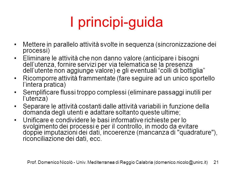 Prof. Domenico Nicolò - Univ. Mediterranea di Reggio Calabria (domenico.nicolo@unirc.it)21 I principi-guida Mettere in parallelo attività svolte in se