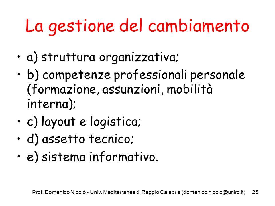 Prof. Domenico Nicolò - Univ. Mediterranea di Reggio Calabria (domenico.nicolo@unirc.it)25 La gestione del cambiamento a) struttura organizzativa; b)