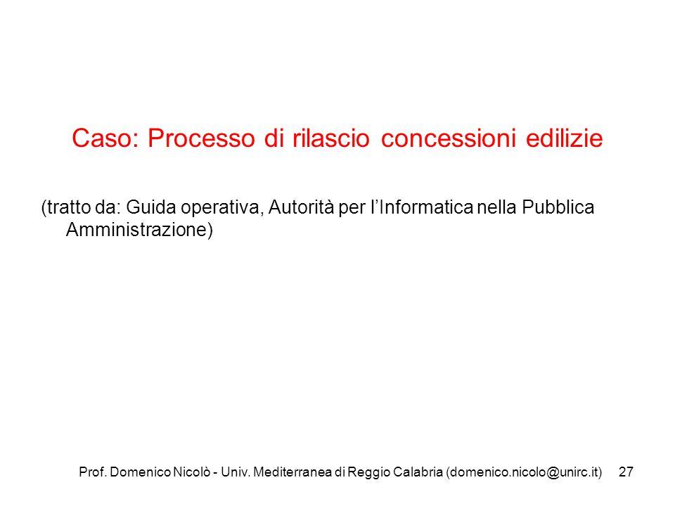 Prof. Domenico Nicolò - Univ. Mediterranea di Reggio Calabria (domenico.nicolo@unirc.it)27 Caso: Processo di rilascio concessioni edilizie (tratto da: