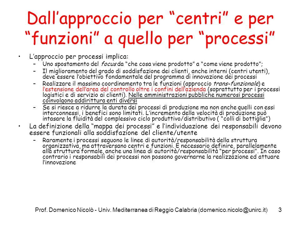 Prof. Domenico Nicolò - Univ. Mediterranea di Reggio Calabria (domenico.nicolo@unirc.it)3 Dallapproccio per centri e per funzioni a quello per process