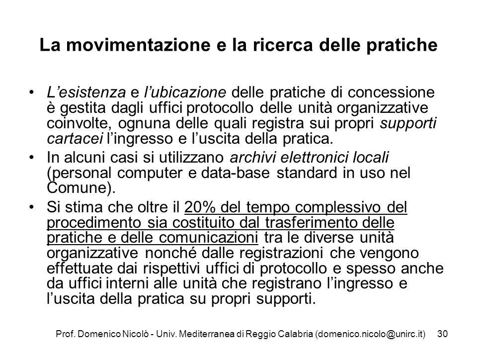 Prof. Domenico Nicolò - Univ. Mediterranea di Reggio Calabria (domenico.nicolo@unirc.it)30 La movimentazione e la ricerca delle pratiche Lesistenza e