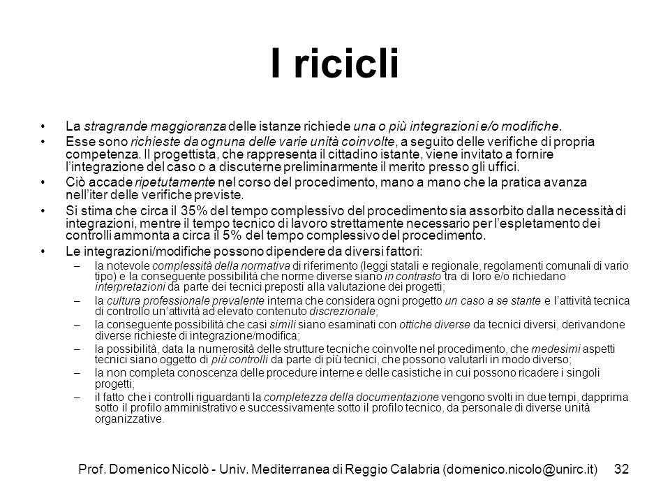 Prof. Domenico Nicolò - Univ. Mediterranea di Reggio Calabria (domenico.nicolo@unirc.it)32 I ricicli La stragrande maggioranza delle istanze richiede