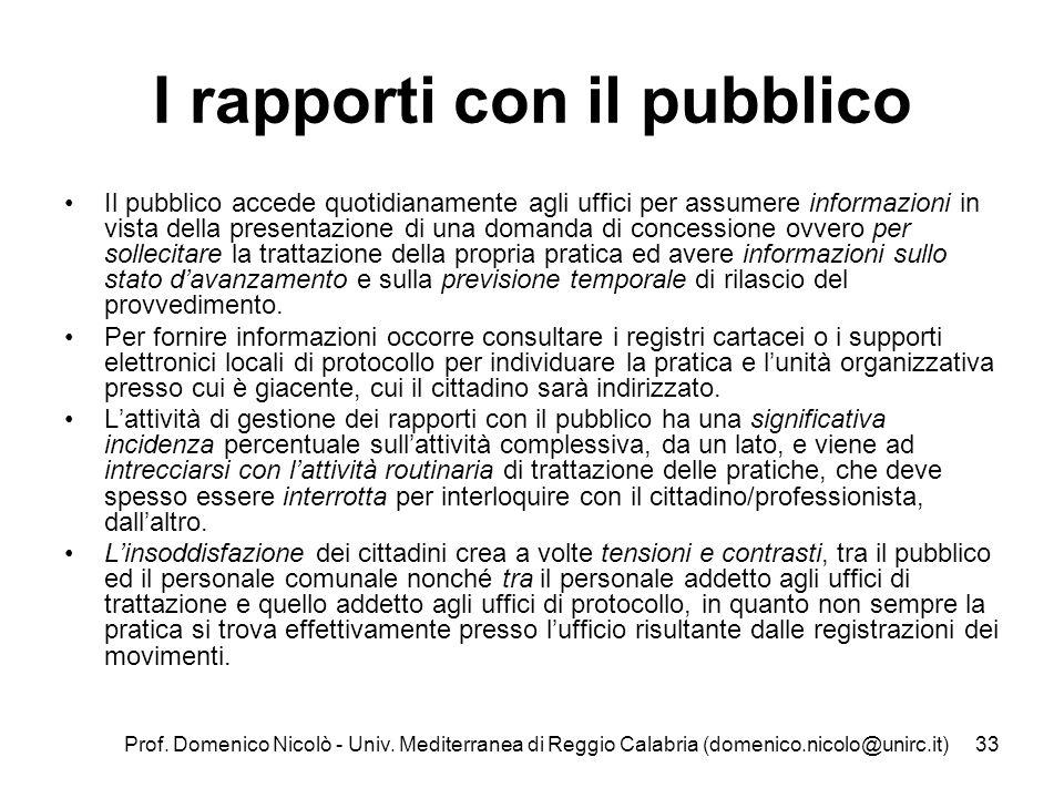 Prof. Domenico Nicolò - Univ. Mediterranea di Reggio Calabria (domenico.nicolo@unirc.it)33 I rapporti con il pubblico Il pubblico accede quotidianamen