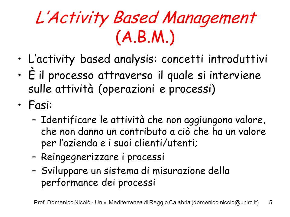 Prof. Domenico Nicolò - Univ. Mediterranea di Reggio Calabria (domenico.nicolo@unirc.it)5 LActivity Based Management (A.B.M.) Lactivity based analysis