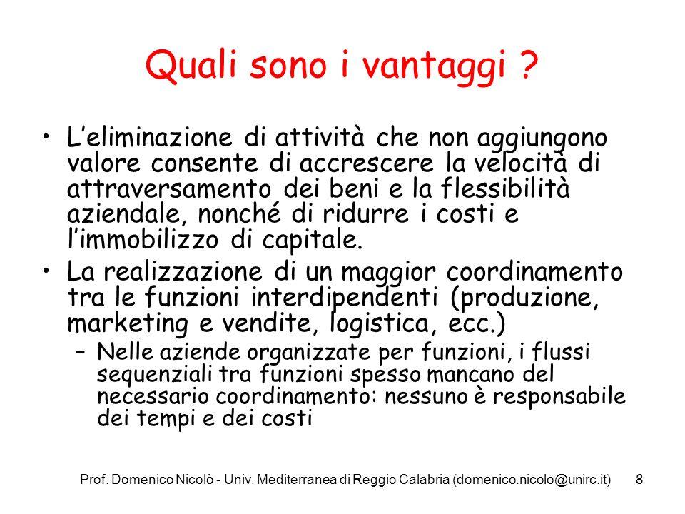 Prof. Domenico Nicolò - Univ. Mediterranea di Reggio Calabria (domenico.nicolo@unirc.it)8 Quali sono i vantaggi ? Leliminazione di attività che non ag