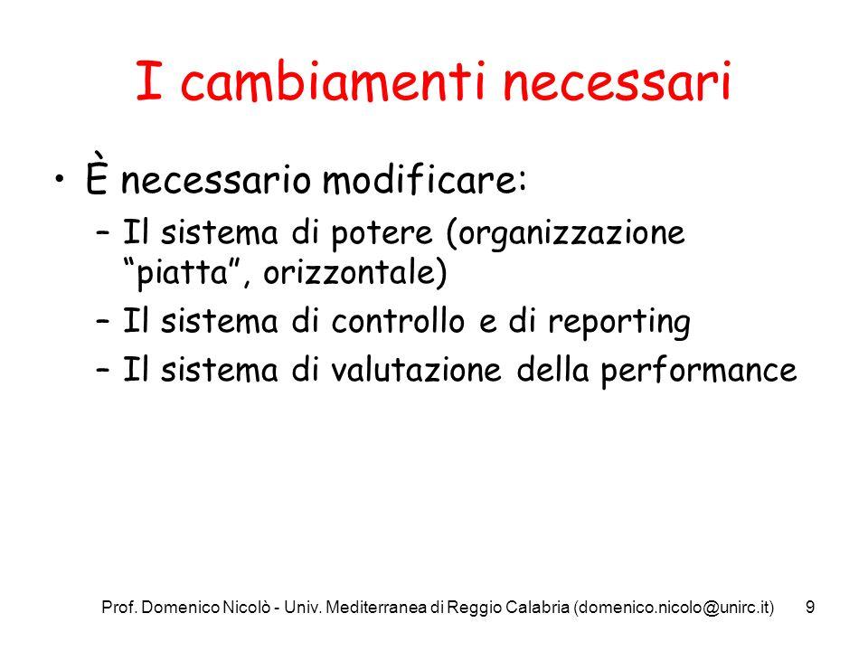 Prof. Domenico Nicolò - Univ. Mediterranea di Reggio Calabria (domenico.nicolo@unirc.it)9 I cambiamenti necessari È necessario modificare: –Il sistema