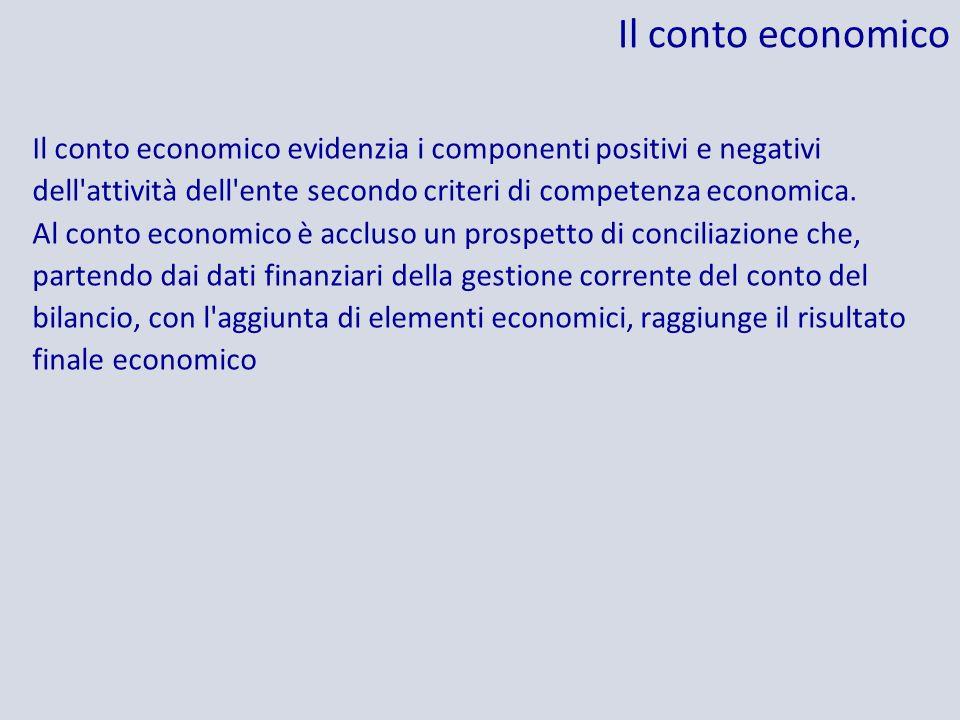 Il conto economico Il conto economico evidenzia i componenti positivi e negativi dell attività dell ente secondo criteri di competenza economica.