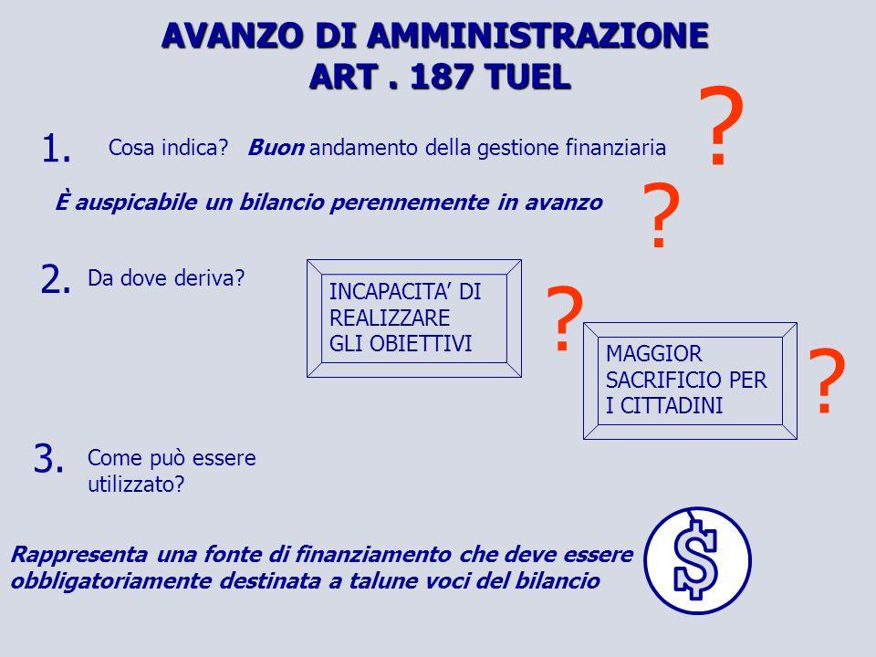 AVANZO DI AMMINISTRAZIONE ART. 187 TUEL 1. Cosa indica Buon andamento della gestione finanziaria .