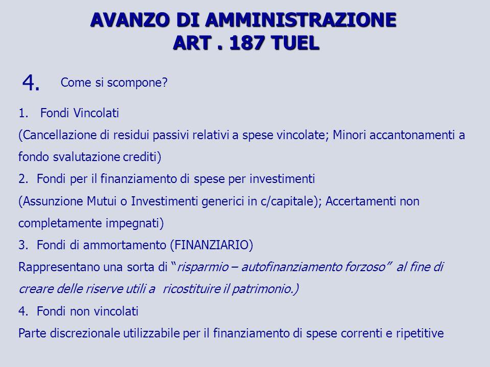 AVANZO DI AMMINISTRAZIONE ART. 187 TUEL 4. Come si scompone.