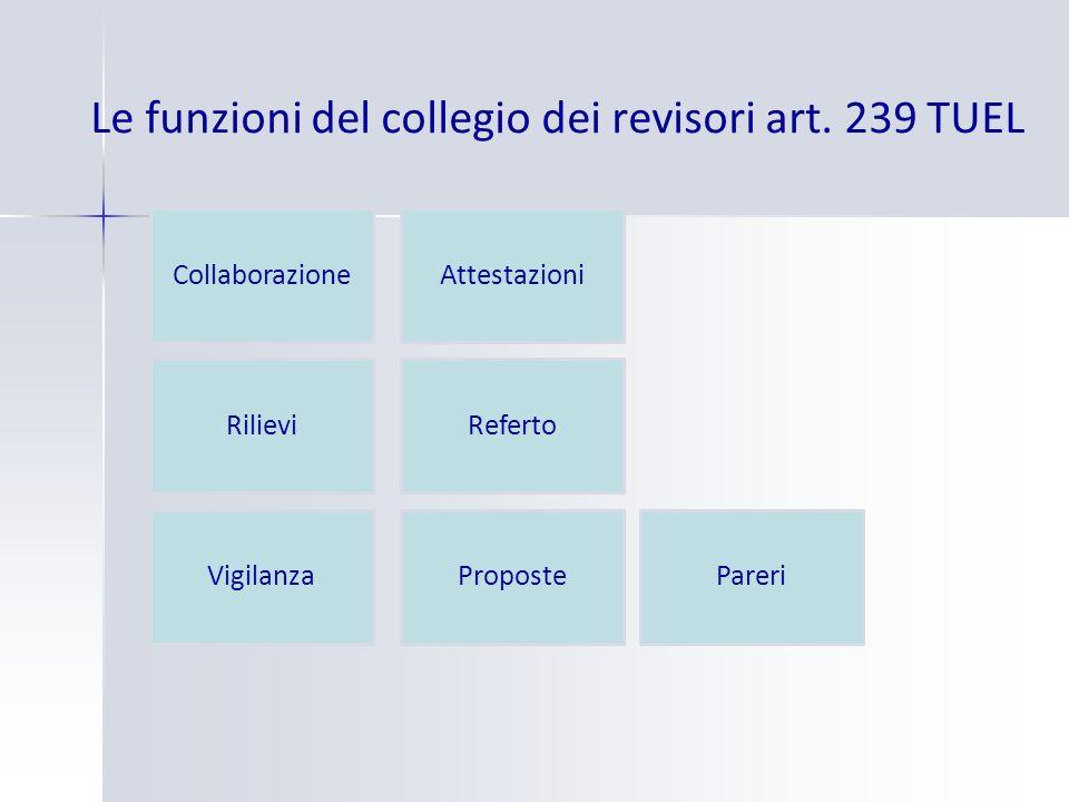 Le funzioni del collegio dei revisori art.