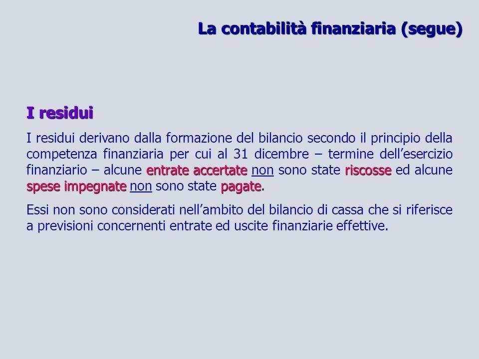 Iter di definizione del rendiconto 1.Resa del conto da parte del tesoriere e degli agenti contabili interni (economo, dipendenti incaricati della riscossione, consegnatari di beni).