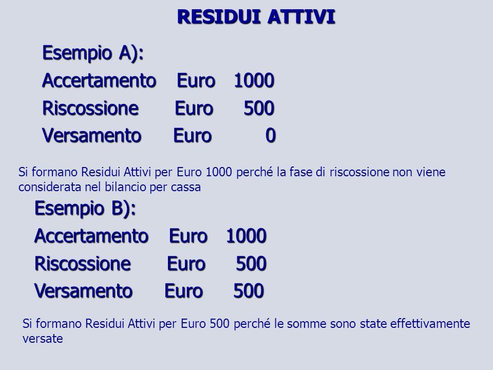 RESIDUI ATTIVI Esempio A): Accertamento Euro 1000 Riscossione Euro 500 Versamento Euro 0 Si formano Residui Attivi per Euro 1000 perché la fase di riscossione non viene considerata nel bilancio per cassa Esempio B): Accertamento Euro 1000 Riscossione Euro 500 Versamento Euro 500 Si formano Residui Attivi per Euro 500 perché le somme sono state effettivamente versate