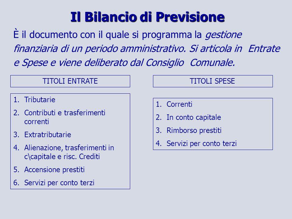 Il Bilancio di Previsione È il documento con il quale si programma la gestione finanziaria di un periodo amministrativo.