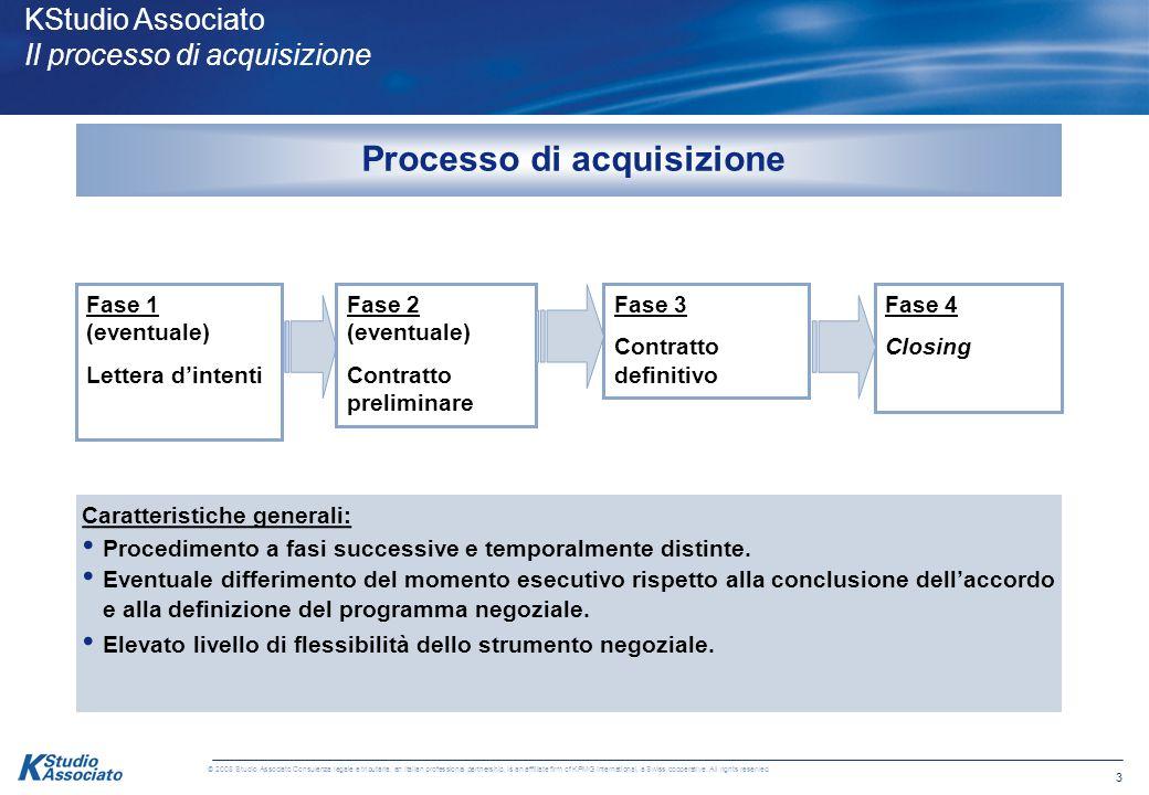 13 © 2008 Studio Associato Consulenza legale e tributaria, an Italian professional partnership, is an affiliate firm of KPMG International, a Swiss cooperative.