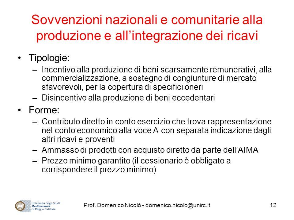 Prof. Domenico Nicolò - domenico.nicolo@unirc.it12 Sovvenzioni nazionali e comunitarie alla produzione e allintegrazione dei ricavi Tipologie: –Incent