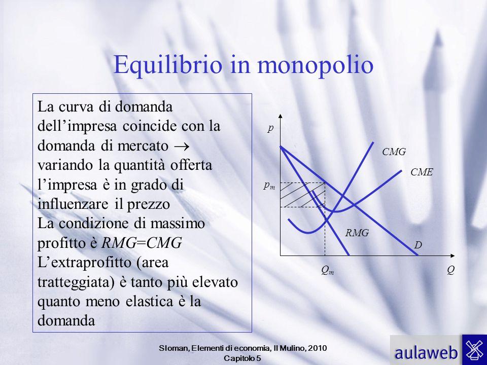 Sloman, Elementi di economia, Il Mulino, 2010 Capitolo 5 Equilibrio in monopolio La curva di domanda dellimpresa coincide con la domanda di mercato va