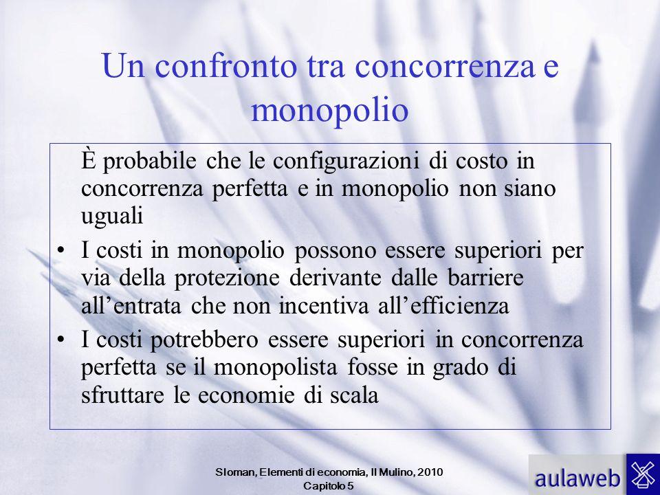 Sloman, Elementi di economia, Il Mulino, 2010 Capitolo 5 Un confronto tra concorrenza e monopolio È probabile che le configurazioni di costo in concor