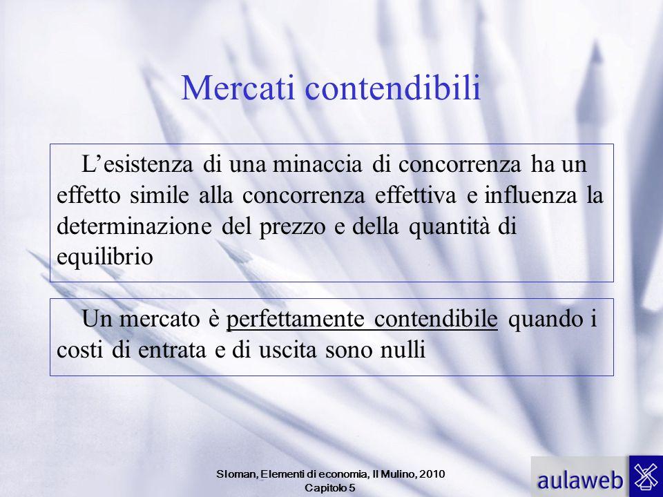 Sloman, Elementi di economia, Il Mulino, 2010 Capitolo 5 Mercati contendibili Lesistenza di una minaccia di concorrenza ha un effetto simile alla conc