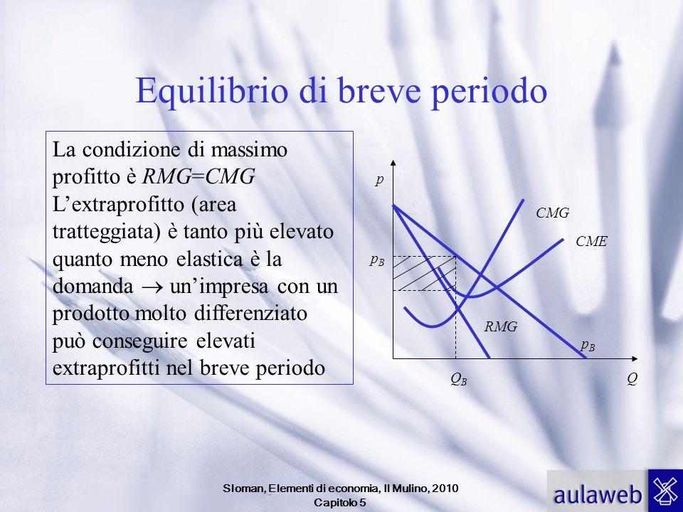 Sloman, Elementi di economia, Il Mulino, 2010 Capitolo 5 Equilibrio di breve periodo La condizione di massimo profitto è RMG=CMG Lextraprofitto (area