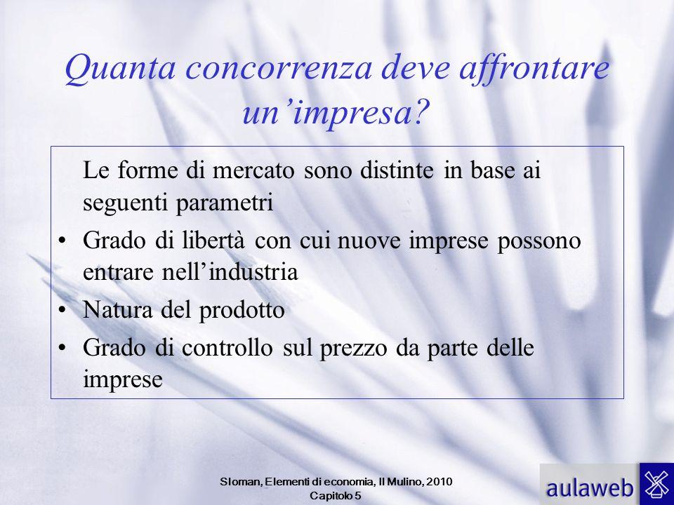 Sloman, Elementi di economia, Il Mulino, 2010 Capitolo 5 Quanta concorrenza deve affrontare unimpresa? Le forme di mercato sono distinte in base ai se