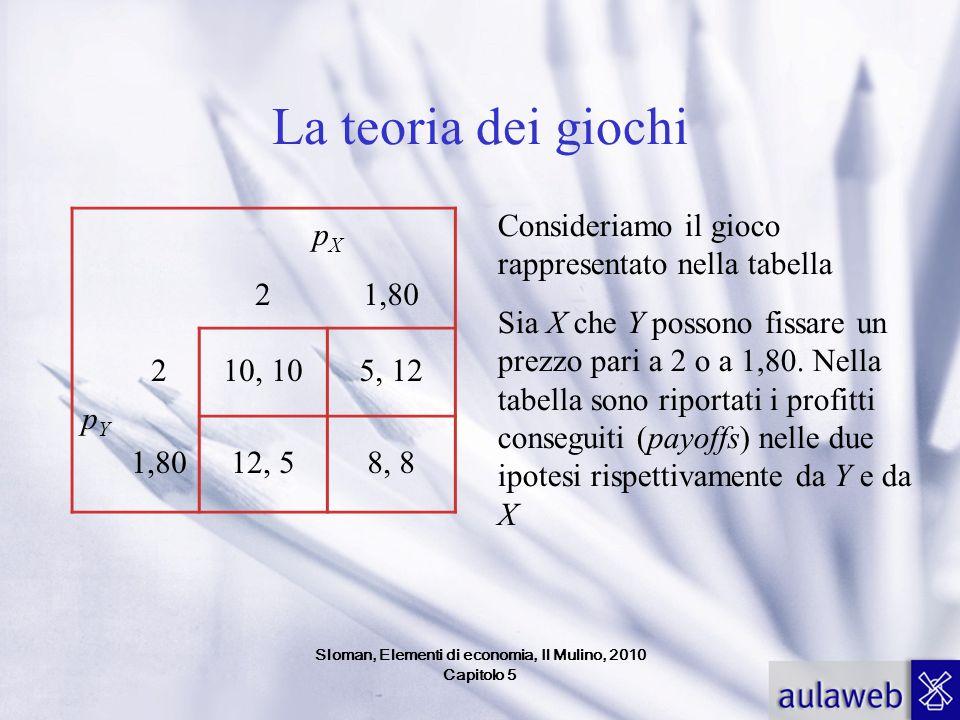 Sloman, Elementi di economia, Il Mulino, 2010 Capitolo 5 La teoria dei giochi pXpX 21,80 pYpY 210, 105, 12 1,8012, 58, 8 Consideriamo il gioco rappres