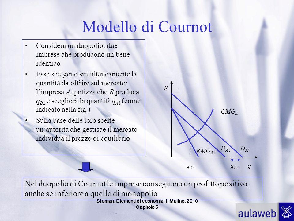 Sloman, Elementi di economia, Il Mulino, 2010 Capitolo 5 Modello di Cournot Considera un duopolio: due imprese che producono un bene identico Esse sce
