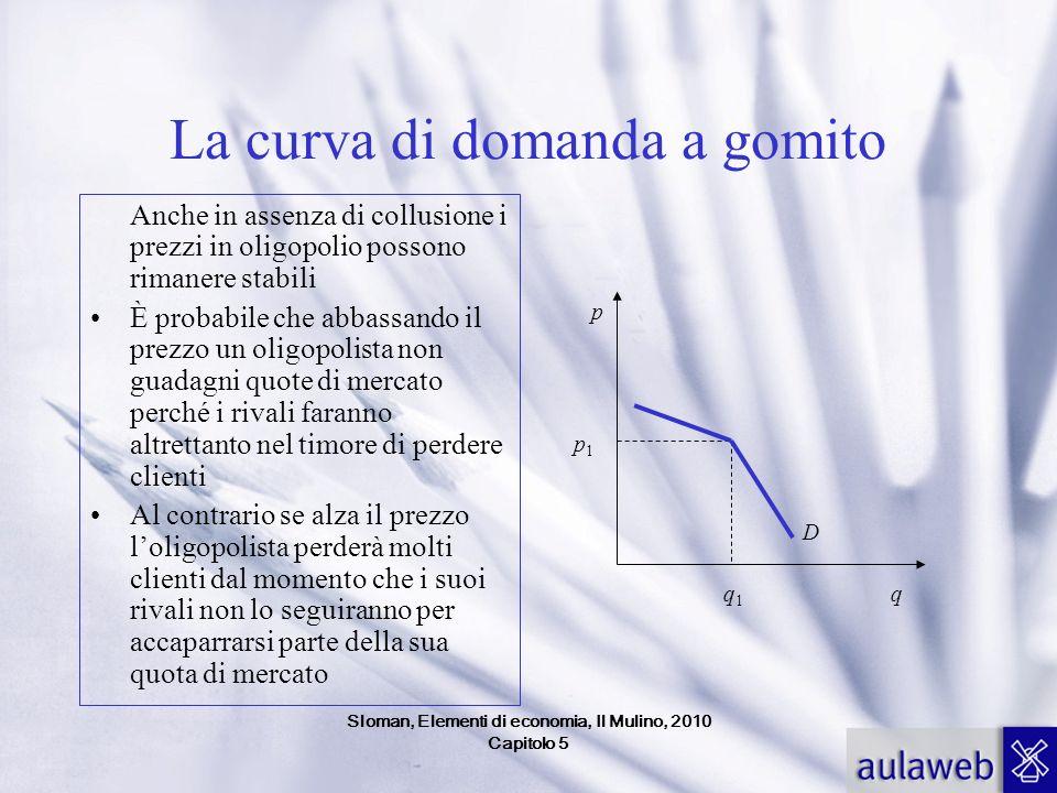 Sloman, Elementi di economia, Il Mulino, 2010 Capitolo 5 La curva di domanda a gomito Anche in assenza di collusione i prezzi in oligopolio possono ri