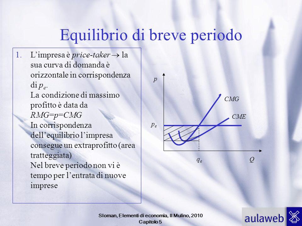 Sloman, Elementi di economia, Il Mulino, 2010 Capitolo 5 Equilibrio di breve periodo 1.Limpresa è price-taker la sua curva di domanda è orizzontale in